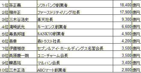 banduke2014j